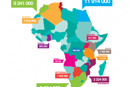 Map of Africa - Map of African Countries